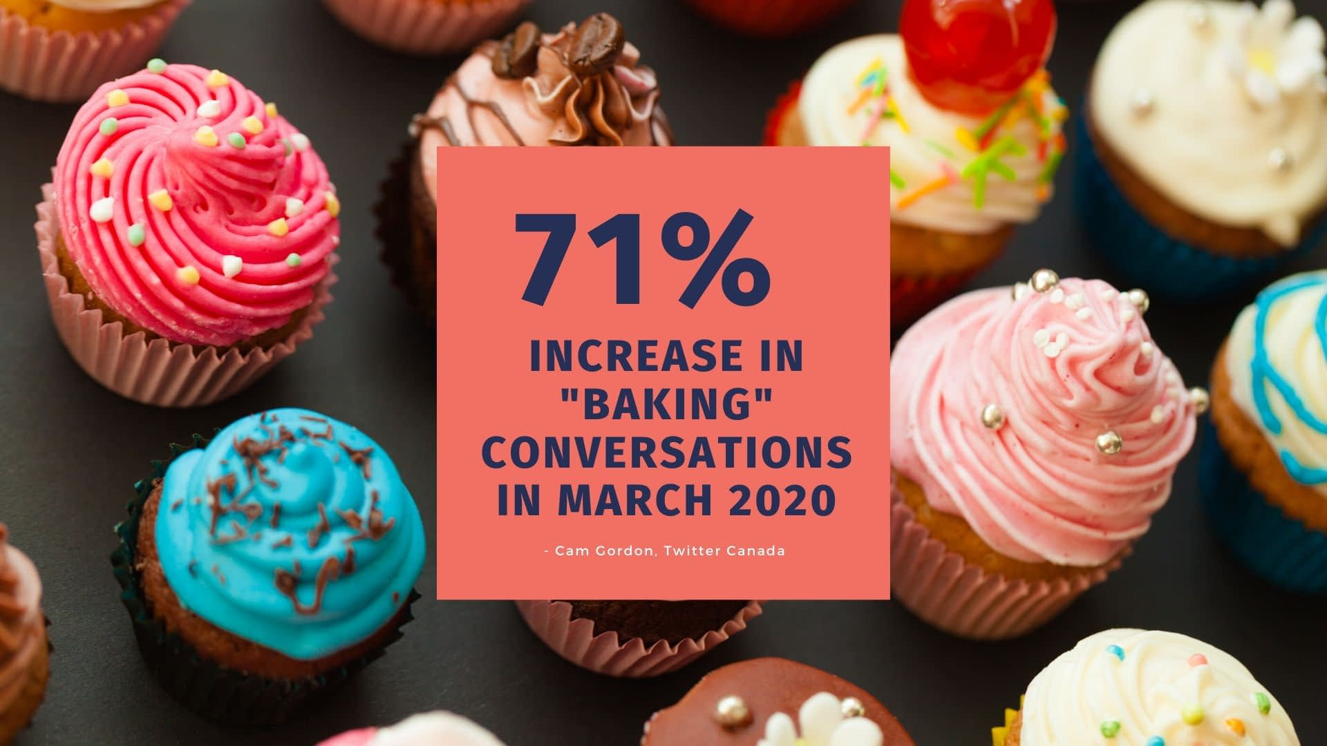 Copy-of-71-increase-in-Baking-Conversations